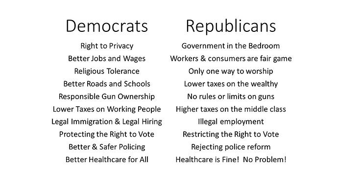 Democrats%20v%20Republicans