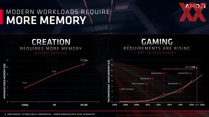 AMD-CES-2019-Radeon-VII-4