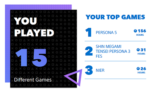 Playstation 2019 Wrap-up 01