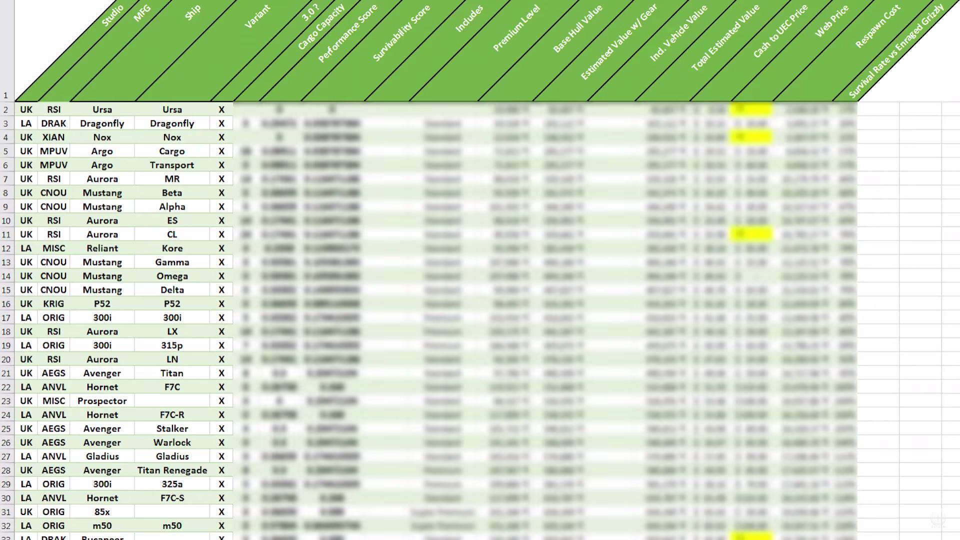 Star Citizen Mining Spreadsheet Wwwmiifotoscom