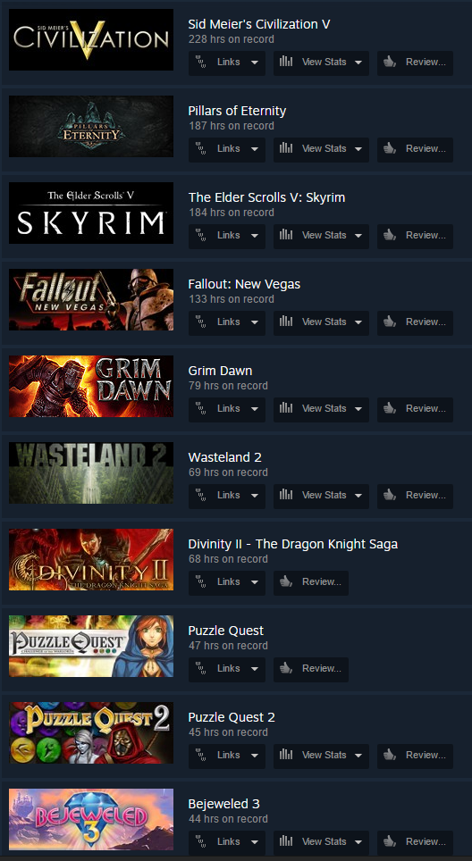 What are your top 10 played Steam games in hours? - Games