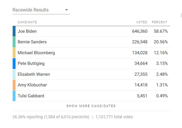 screenshot-results.decisiondeskhq.com-2020.03.17-19_24_14