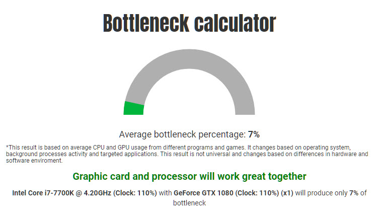 How Much of a Bottlneck is your PC experiencing? - Hardware