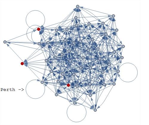 Boob_graph