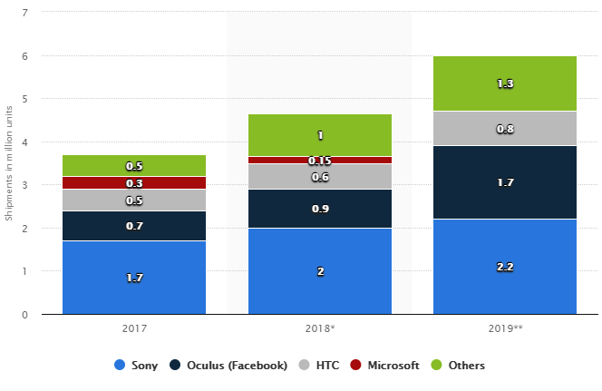 INDEX - Valve's VR Headset - Games - Quarter To Three Forums